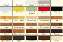 Штрих для ремонта мебели